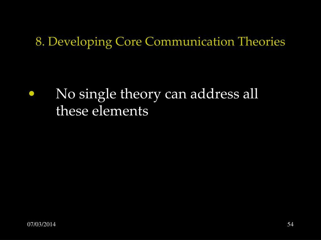 8. Developing Core Communication Theories