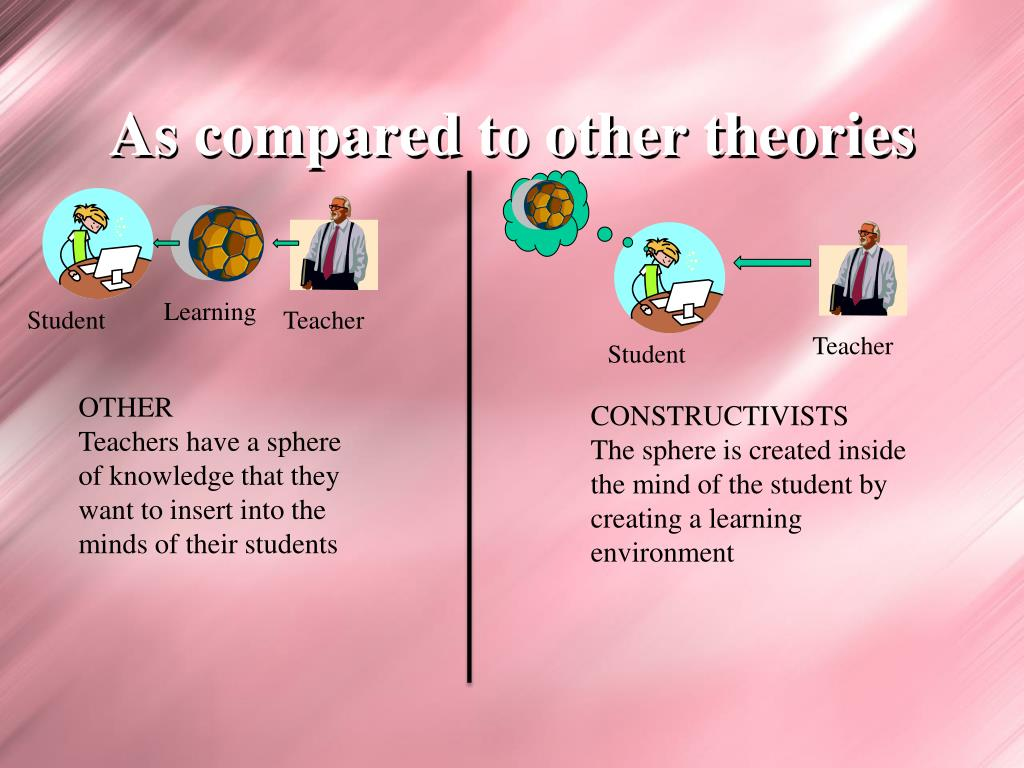 As compared to other theories