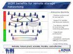 wdm benefits for remote storage networking