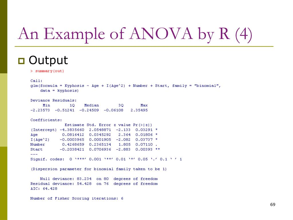 An Example of ANOVA by R (4)