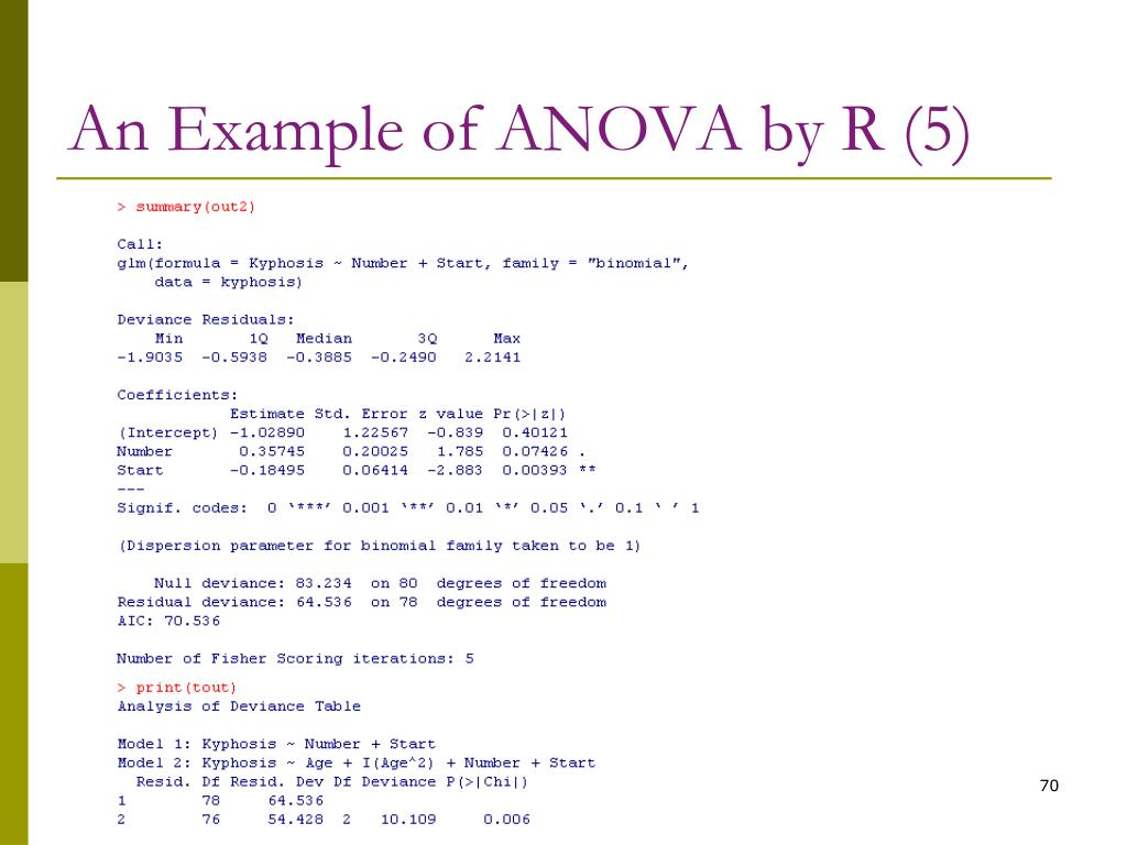 An Example of ANOVA by R (5)