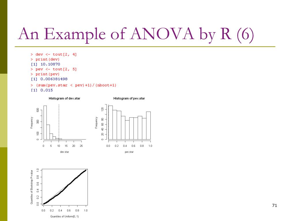 An Example of ANOVA by R (6)