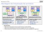 abordagens de virtualiza o de servidores