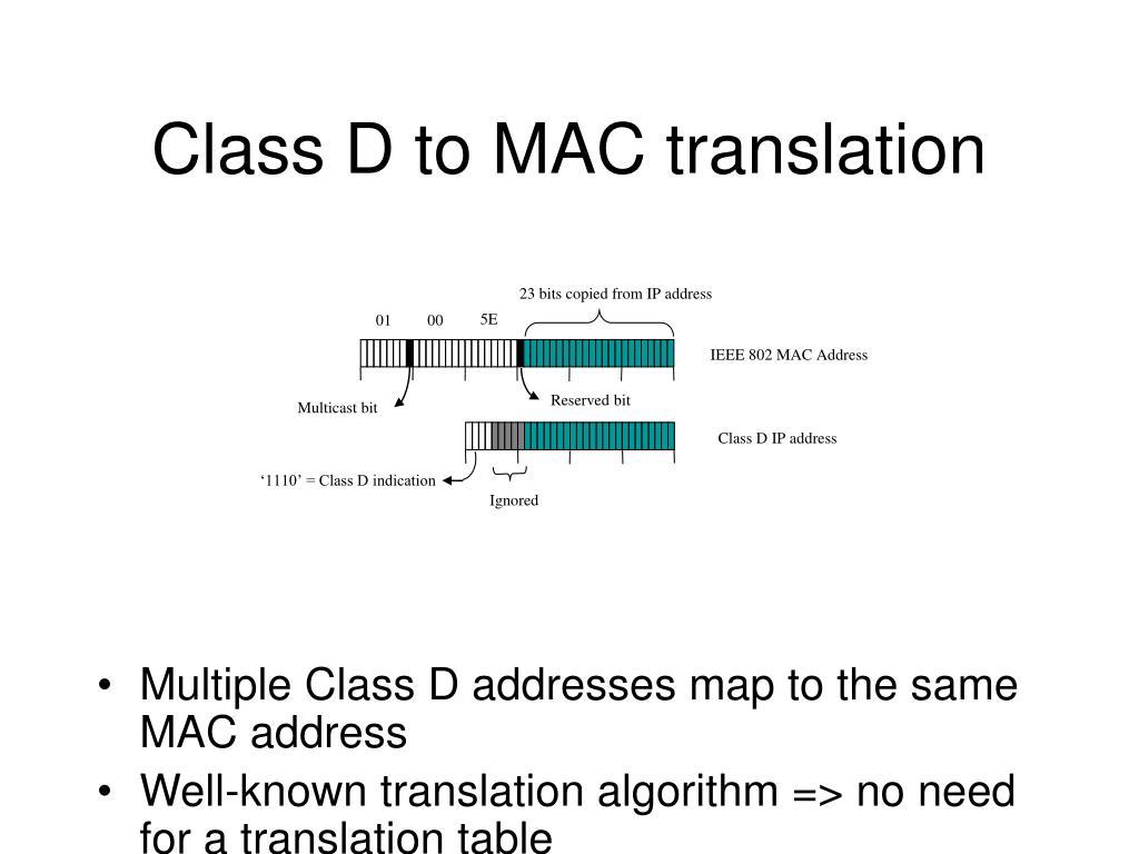 Class D to MAC translation