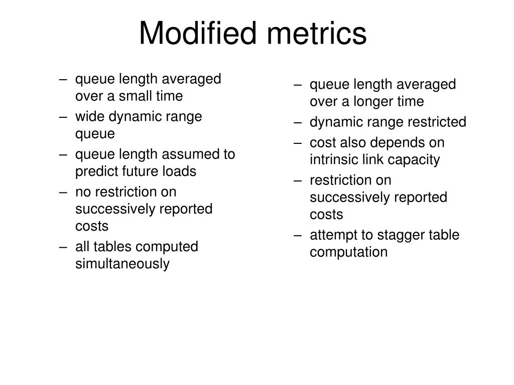 queue length averaged over a small time