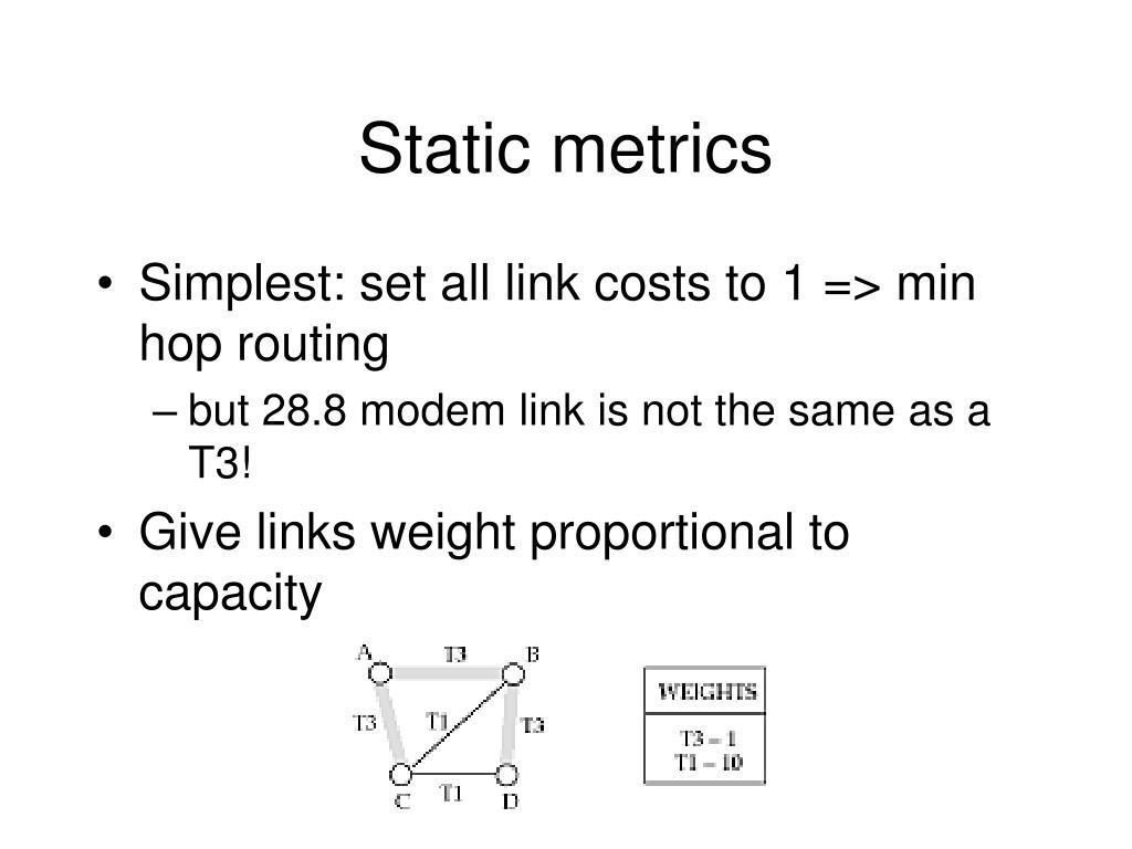 Static metrics