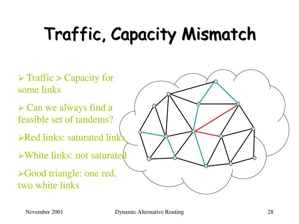 Traffic, Capacity Mismatch