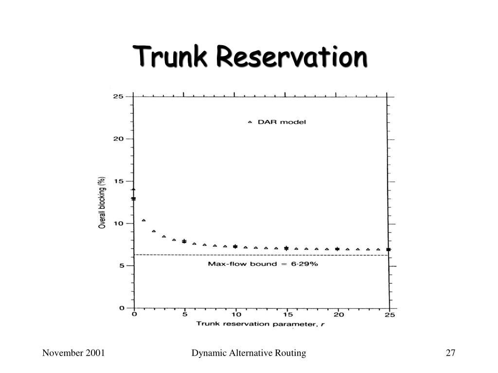 Trunk Reservation