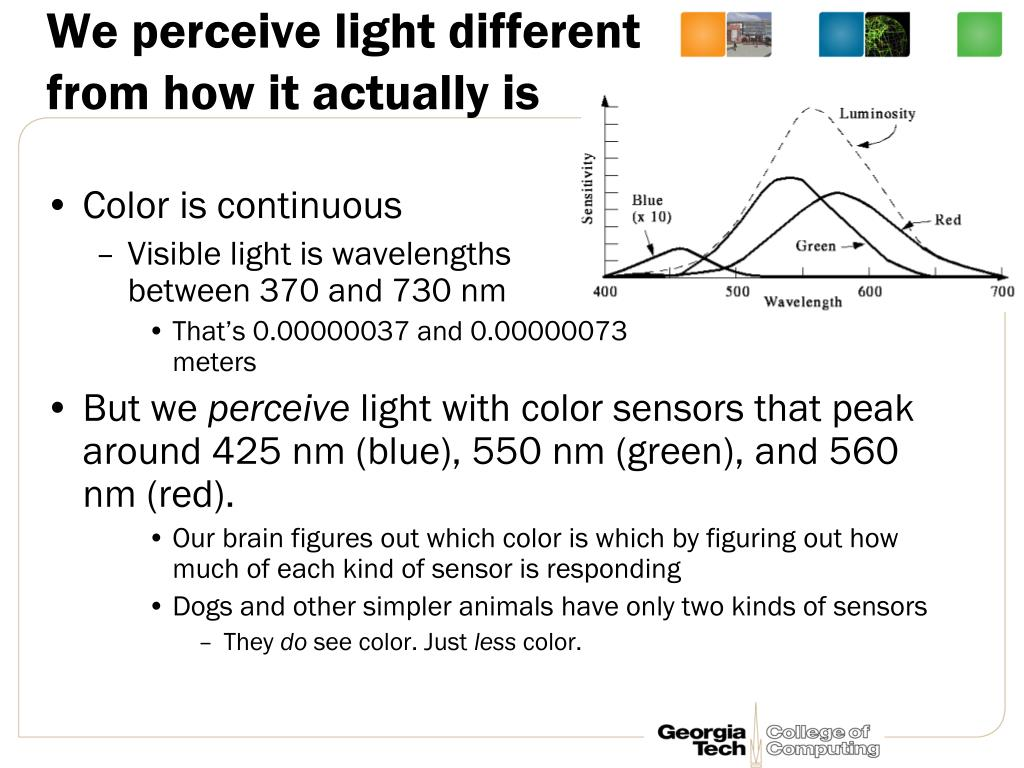 We perceive light different from how it actually is
