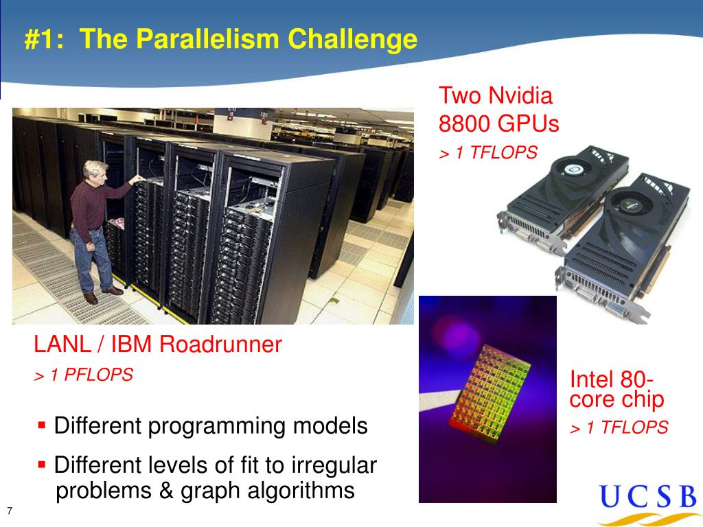#1:  The Parallelism Challenge