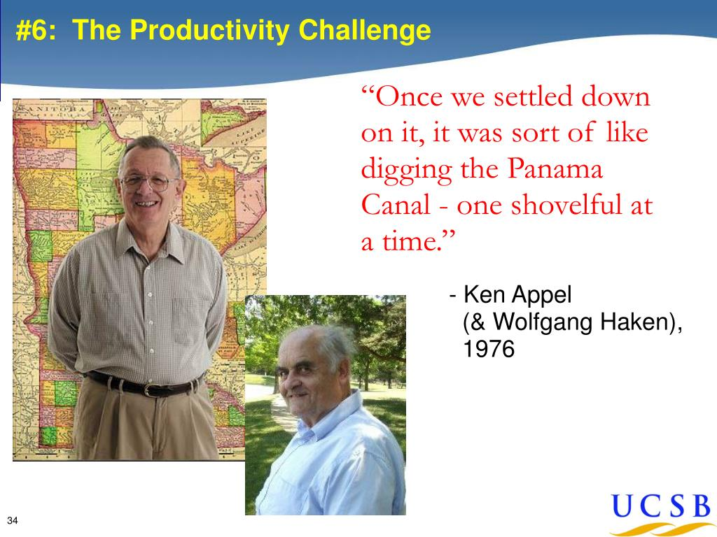 #6:  The Productivity Challenge