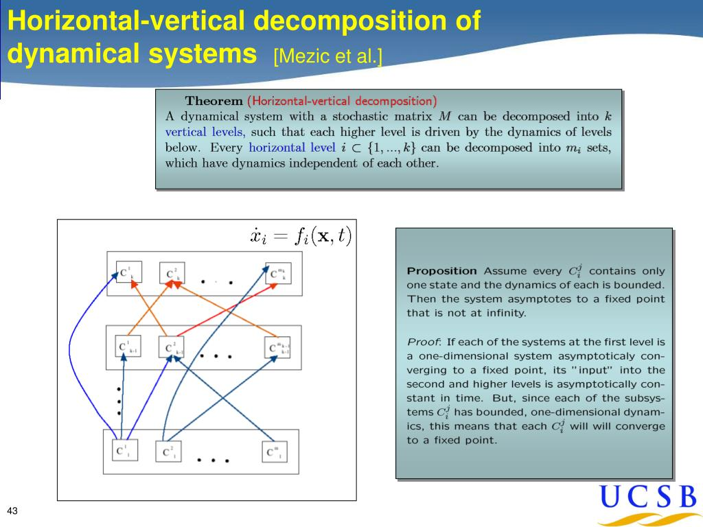 Horizontal-vertical decomposition of