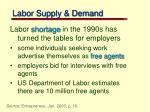 labor supply demand