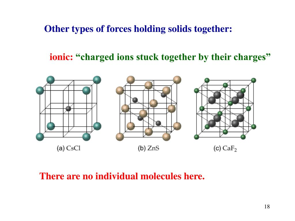 Other types of forces holding solids together: