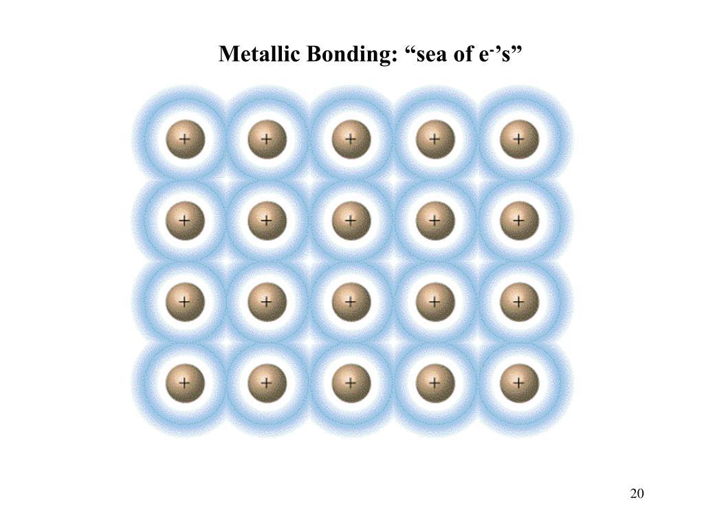 "Metallic Bonding: ""sea of e"