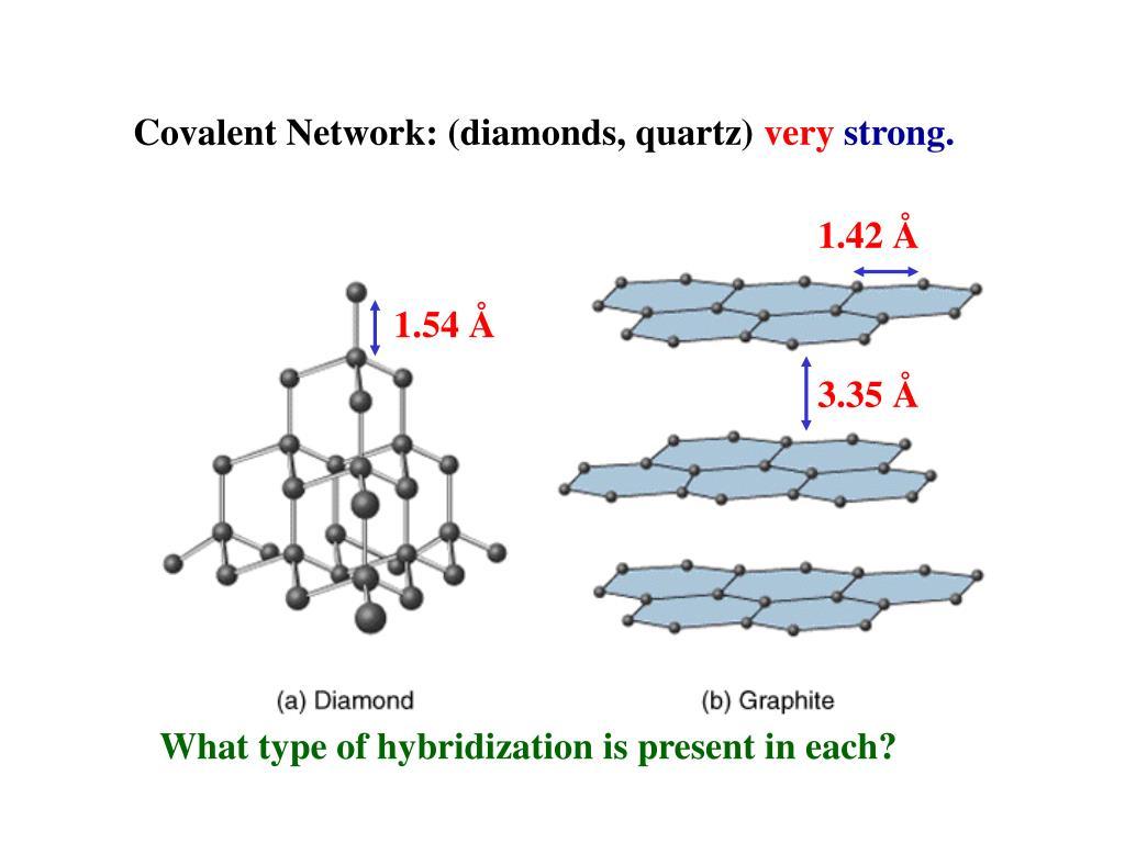 Covalent Network: (diamonds, quartz)