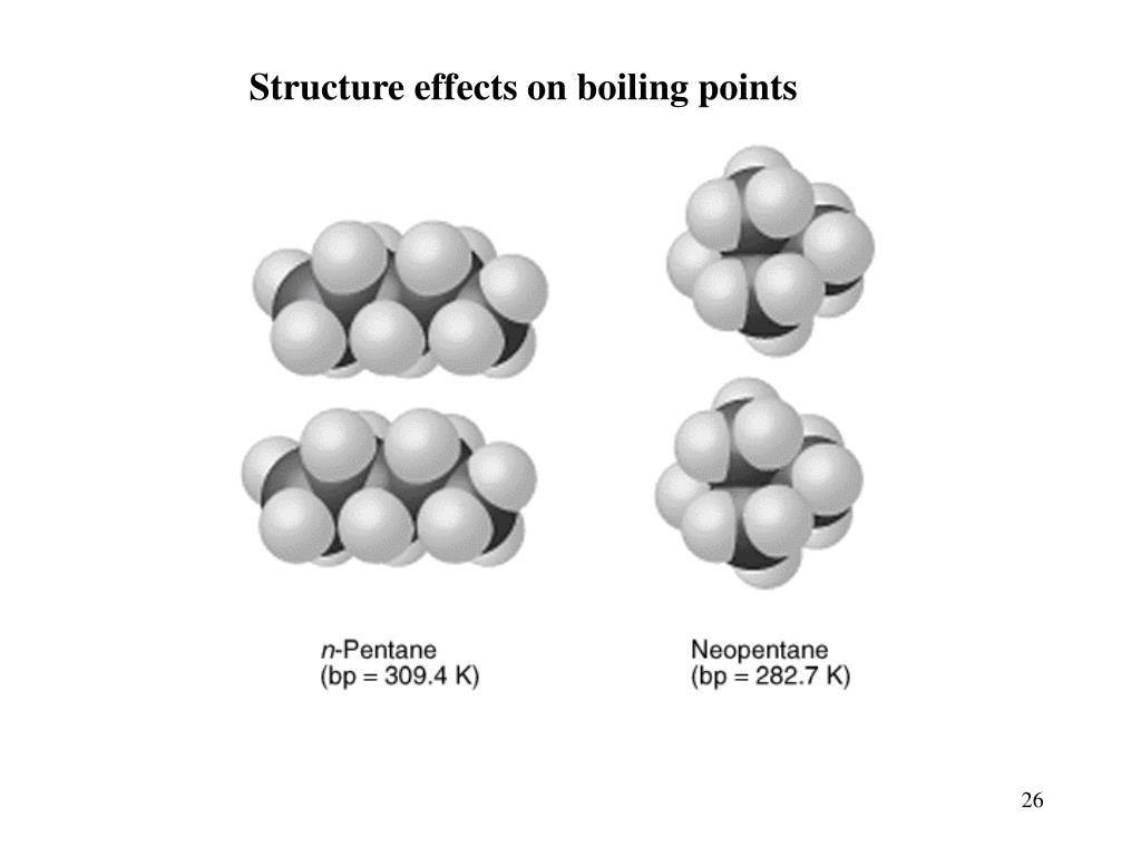Structure effects on boiling points