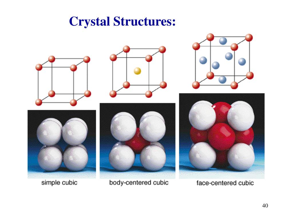 Crystal Structures: