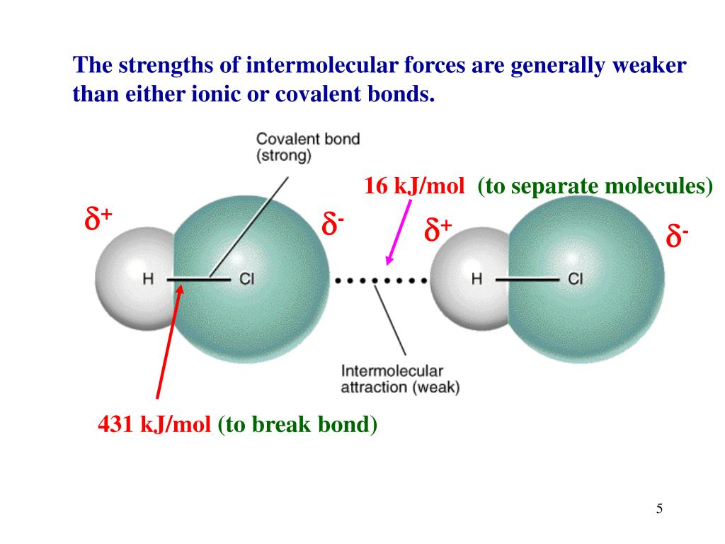 The strengths of intermolecular forces are generally weaker than either ionic or covalent bonds.