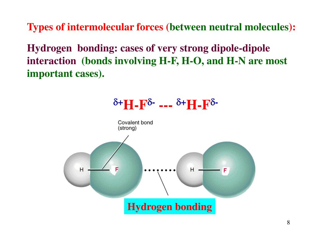 Types of intermolecular forces (