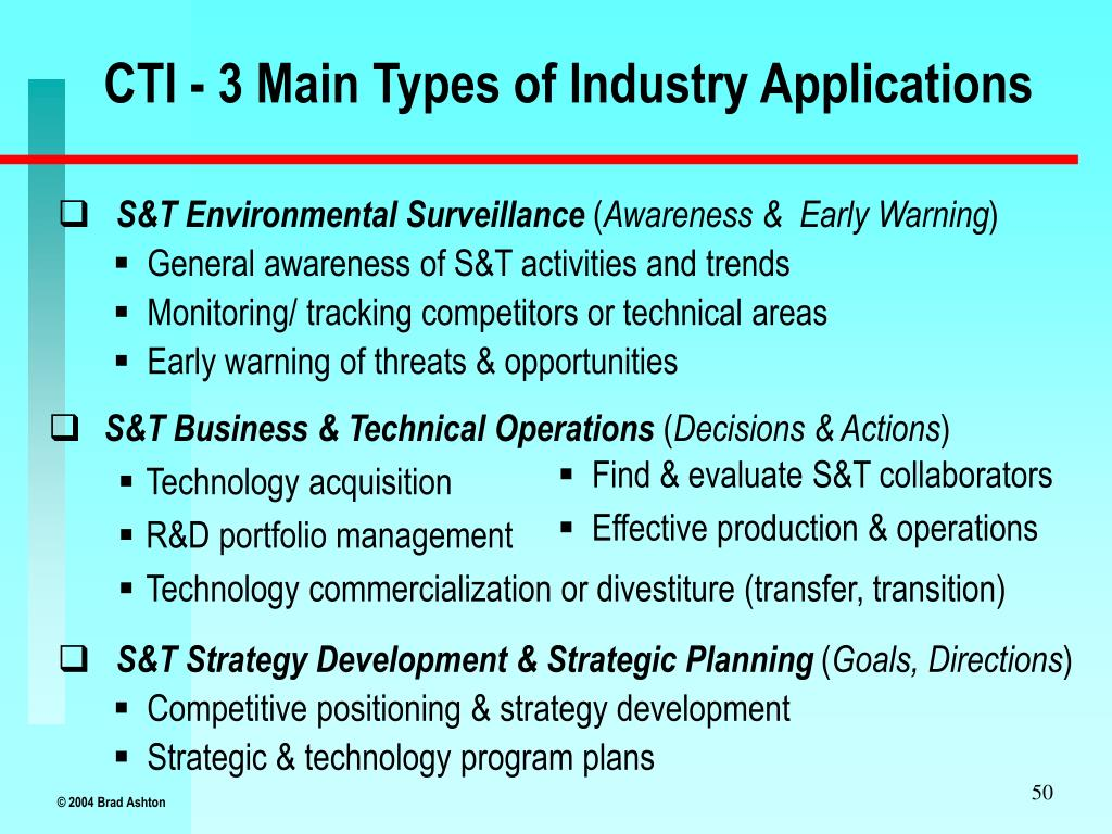 CTI - 3 Main Types of Industry Applications