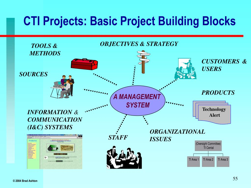 CTI Projects: Basic Project Building Blocks