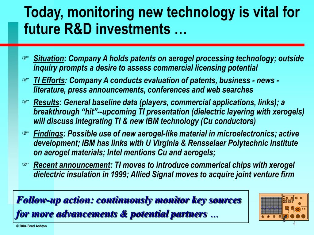 Today, monitoring new technology is vital for future R&D investments …