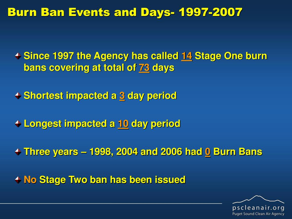 Burn Ban Events and Days- 1997-2007