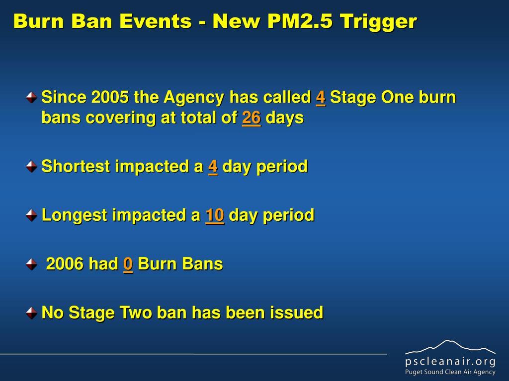 Burn Ban Events - New PM2.5 Trigger