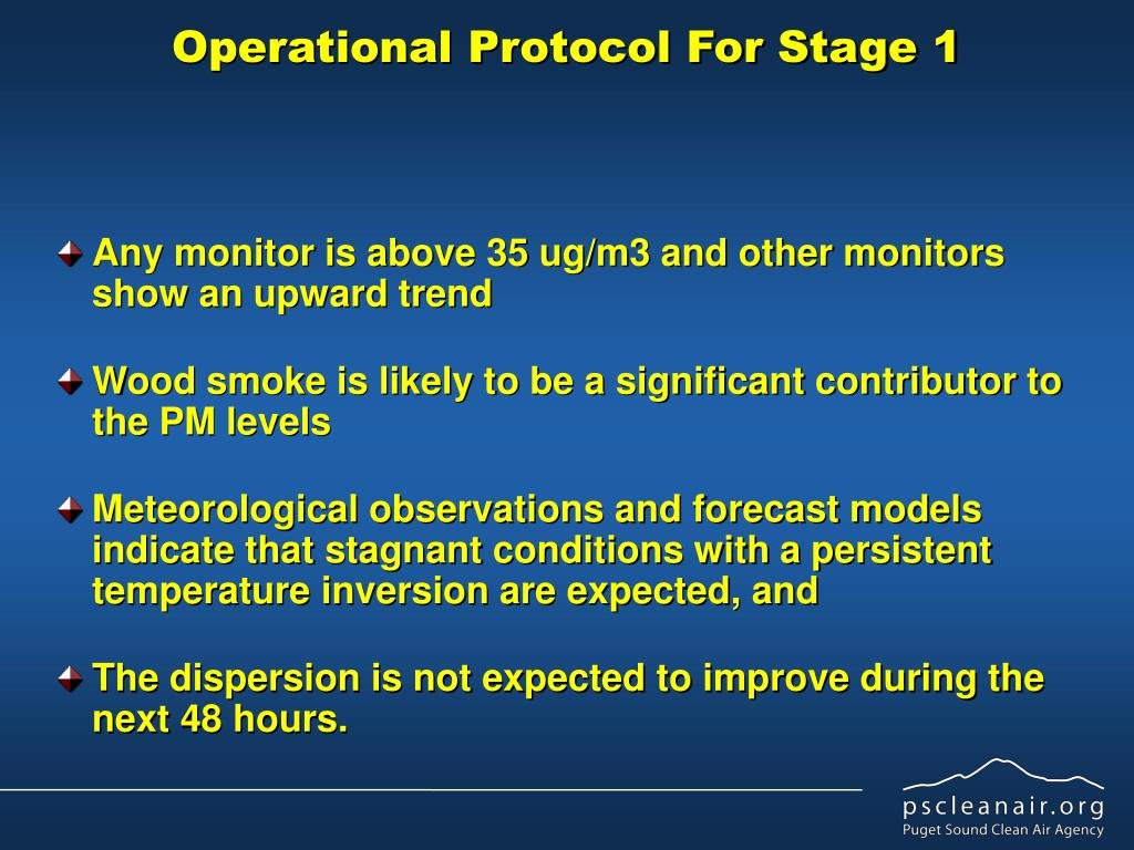 Operational Protocol For Stage 1