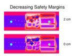 decreasing safety margins