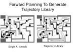 forward planning to generate trajectory library