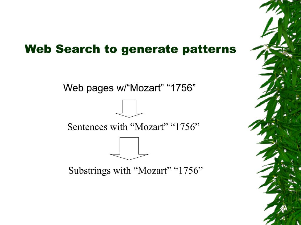 Web Search to generate patterns