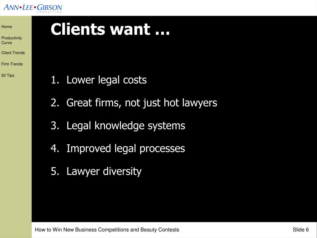Clients want …