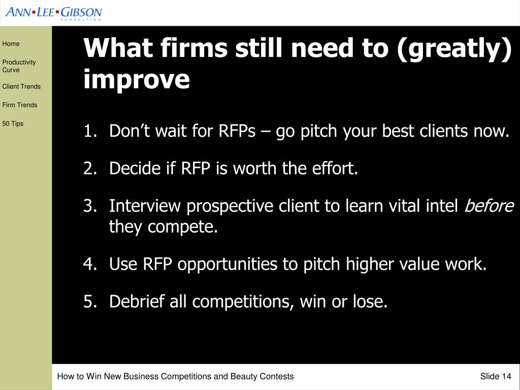 What firms still need to (greatly) improve