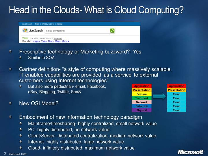 Head in the clouds what is cloud computing