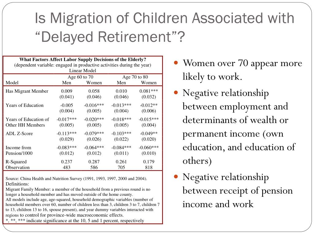 """Is Migration of Children Associated with """"Delayed Retirement""""?"""