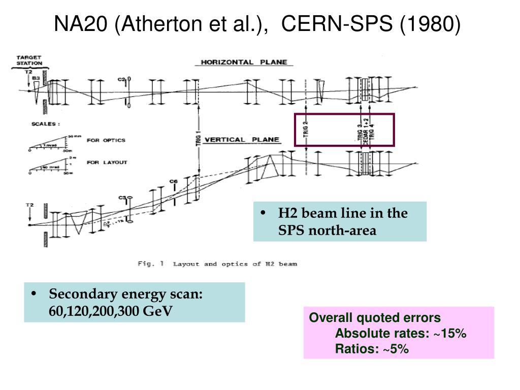NA20 (Atherton et al.),  CERN-SPS (1980)