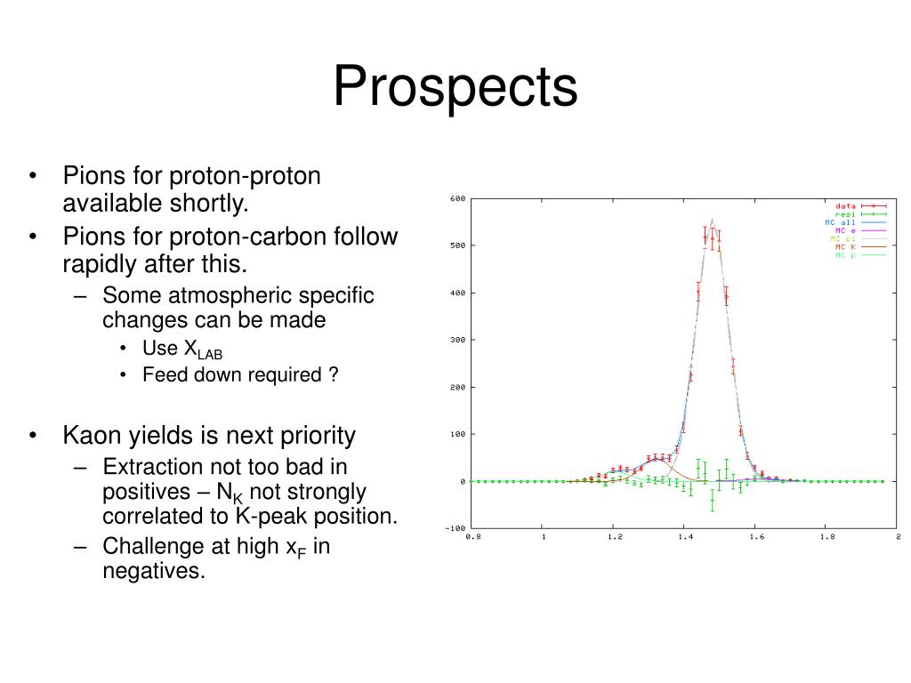 Pions for proton-proton available shortly.