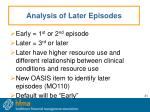 analysis of later episodes