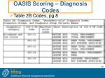 oasis scoring diagnosis codes36