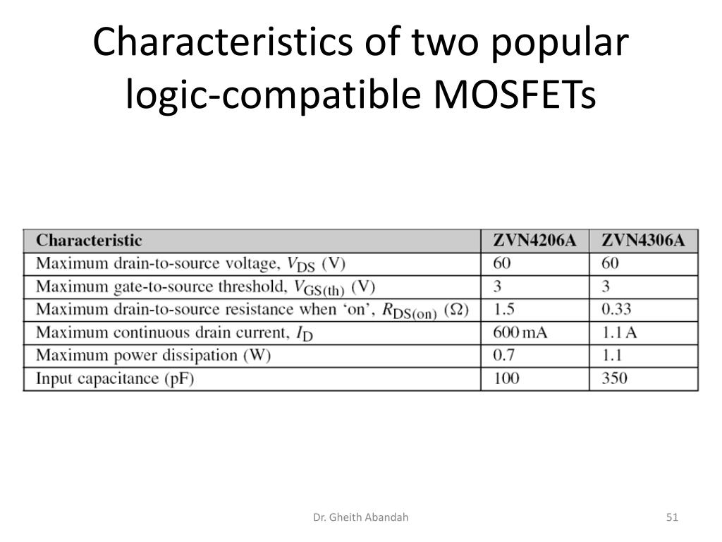 Characteristics of two popular logic-compatible MOSFETs