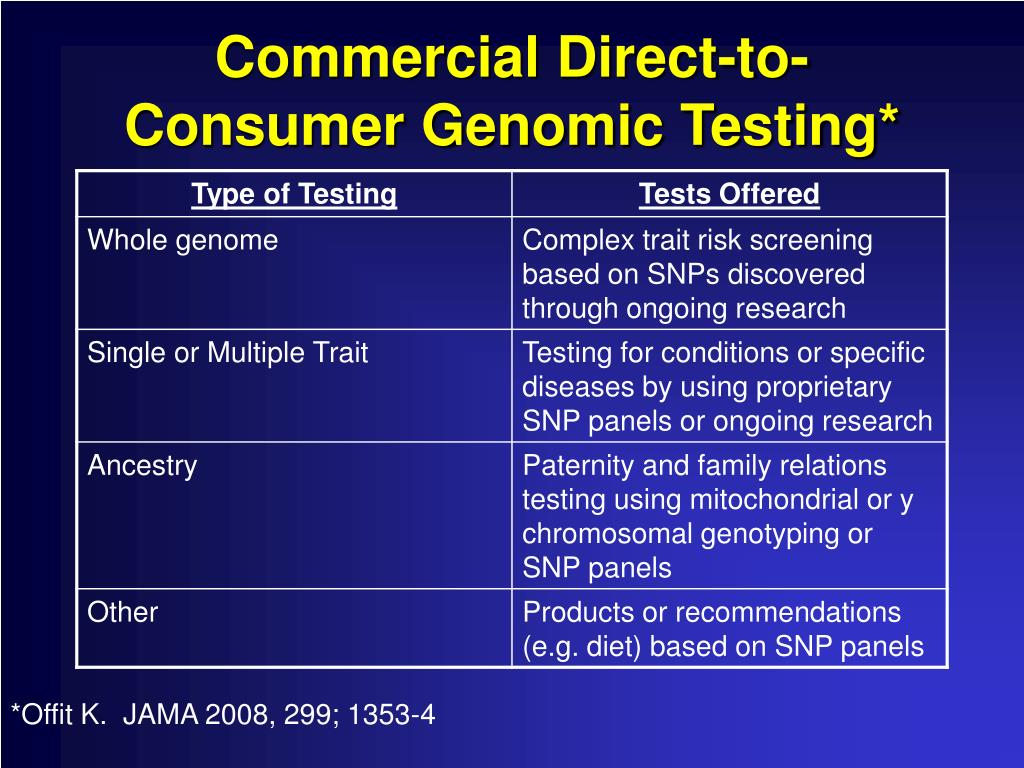 Commercial Direct-to-Consumer Genomic Testing*