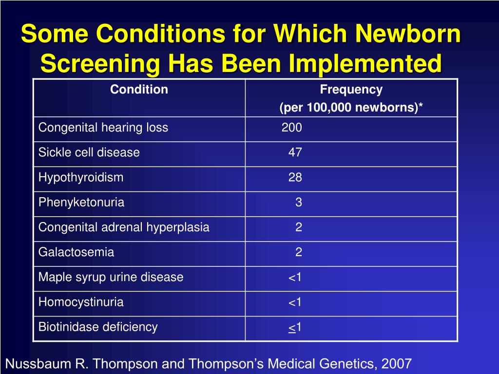 Some Conditions for Which Newborn Screening Has Been Implemented