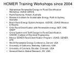 homer training workshops since 2004