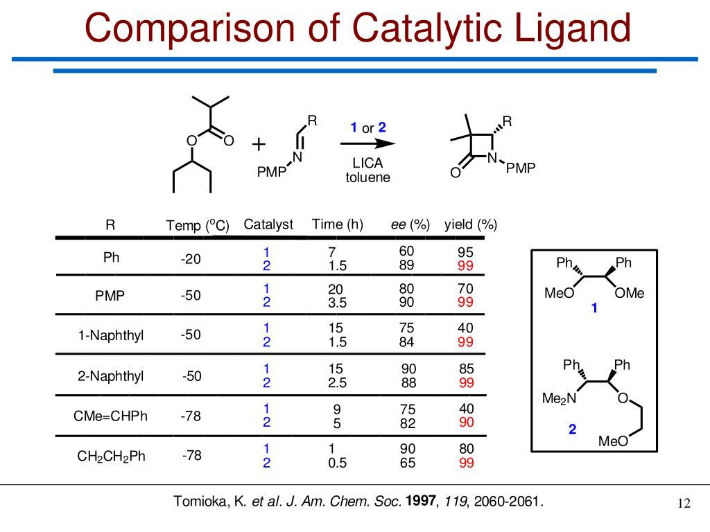 Comparison of Catalytic Ligand
