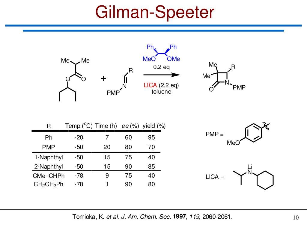 Gilman-Speeter