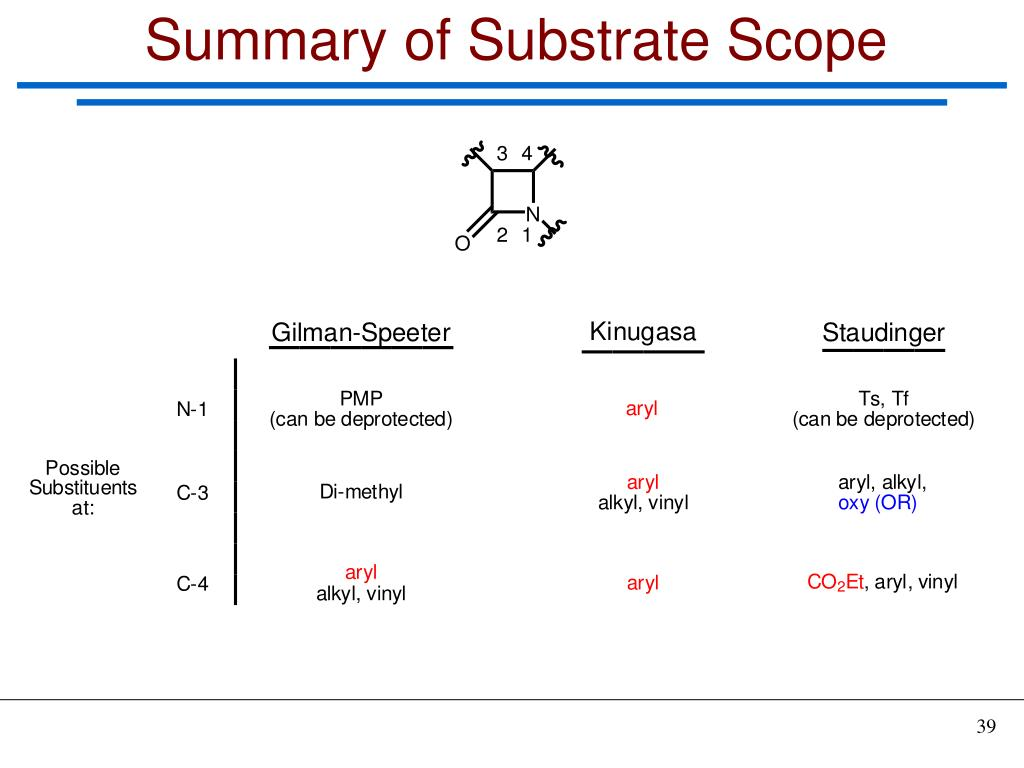 Summary of Substrate Scope