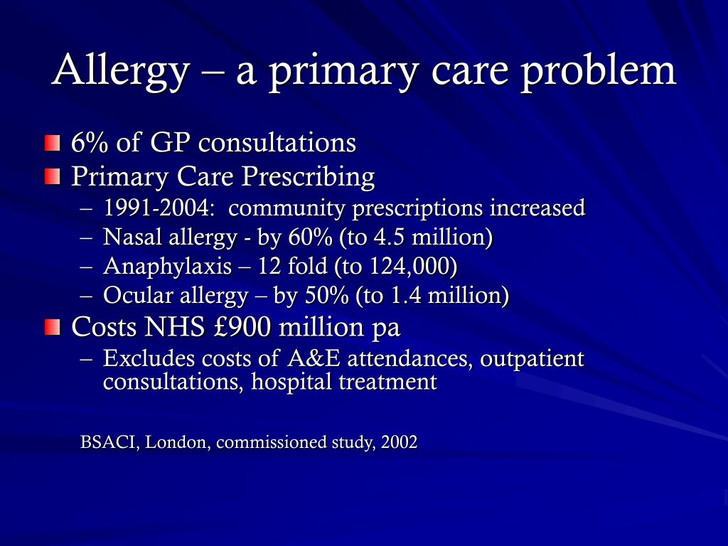 Allergy – a primary care problem