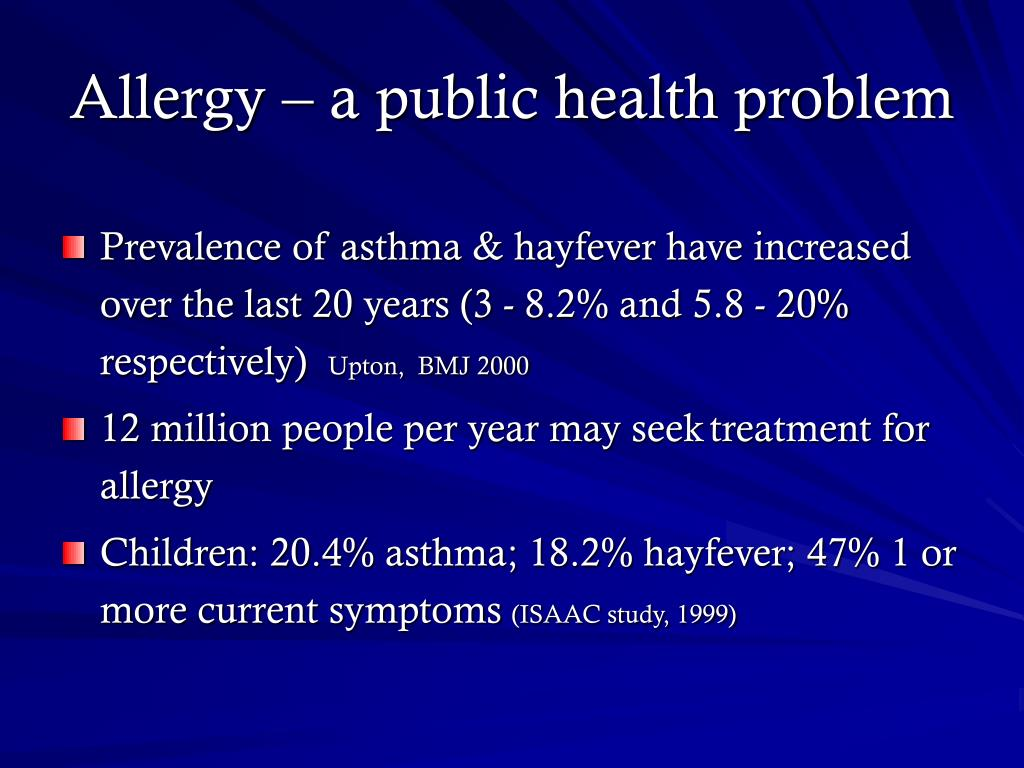 Allergy – a public health problem